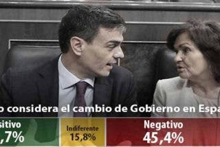 El Gobierno 'bonito' de Pedro Sánchez se ha ido por el desagüe entre pifias e incoherencias