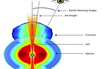 Chorros de materia superveloces en una fusión de estrellas de neutrones