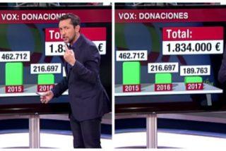 El podemita Javier Ruiz se pone como el bicho del pantano con Vox e intenta echar mierda a sus finanzas