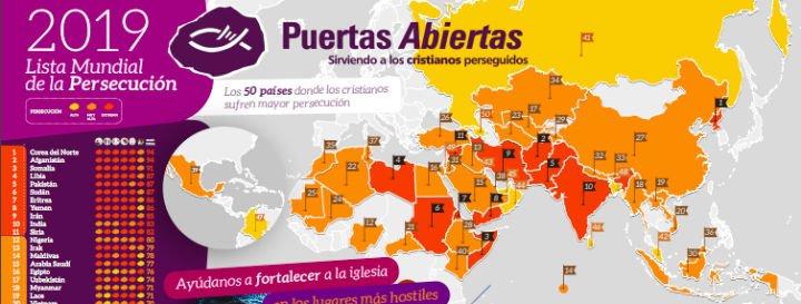 Asia y África, terreno hostil para ser cristiano