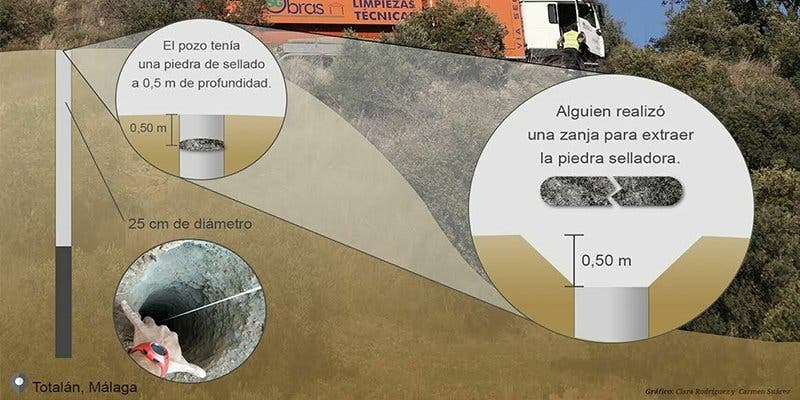 """Antonio Sánchez, el pocero que excavó el agujero donde cayó Yulen: """"Yo lo sellé y alguien quitó la piedra después"""""""