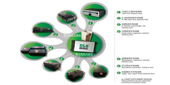 ¿Sabes cuál es la ciudad elegida para que la compañía china instale su fábrica de baterías?