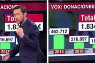 El injusto maltrato de Vasile a Javier Ruiz: ¿una venganza por sus desmedidos ataques a VOX?
