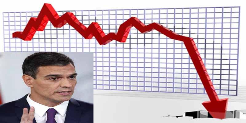 Los 10 datos que prueban el frenazo económico de España bajo el Gobierno Sánchez