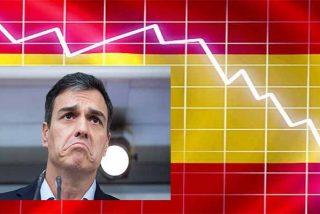 La mezcla letal de coronavirus e incompetencia del Gobierno Sánchez, convierten a España en el 'farolillo' rojo de la UE