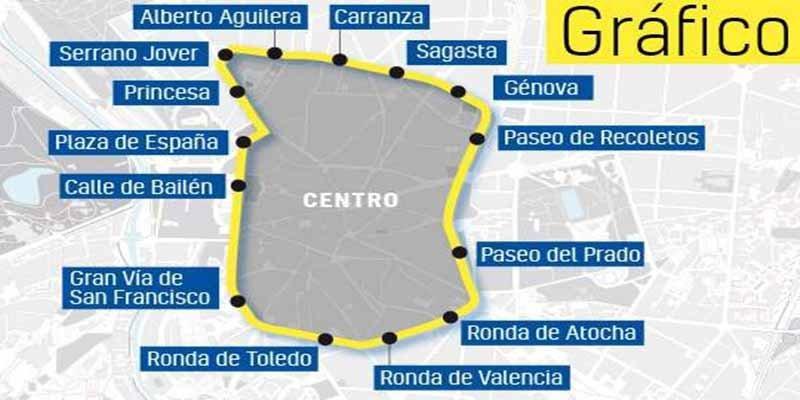 Madrid Central: El miedo a las multas aleja al 70% de los madrileños del centro
