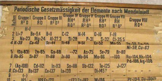Guinness: Esta es la tabla periódica más antigua del mundo