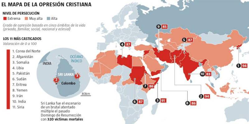 El espanto: Perseguidos por ser cristianos