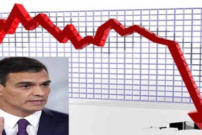 Pensiones: Pedro Sánchez engaña a los jubilados a corto plazo con la congelación y a largo, porque terminarán bajando
