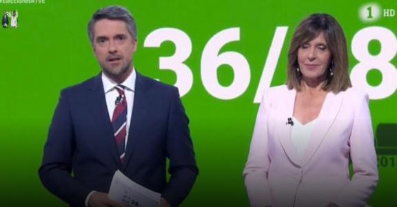El PSOE ganaría las elecciones y necesitaría a los independentistas para gobernar, según el sondeo para RTVE