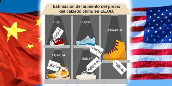 Así es la guerra comercial entre China y Estados Unidos explicada mediante unos zapatos