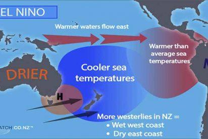 Fenómeno del Clima: Un registro de 400 años revela cambios sorprendentes en El Niño