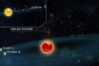 Dos exoplanetas potencialmente habitables orbitan una estrella cercana a la Tierra