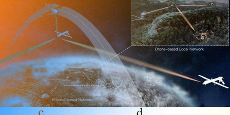 China quiere proporcionar comunicación cuántica desde el aire a través de drones