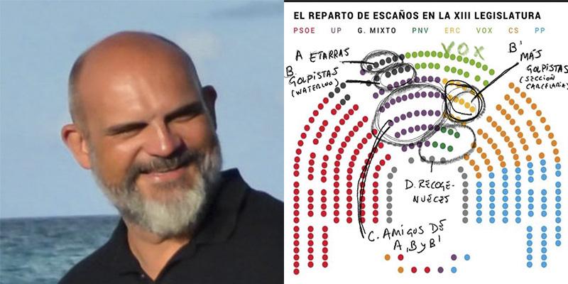 El gráfico con el que Sánchez del Real (VOX) denuncia el trato VIP al PNV con la sexta parte de votos que el partido de Abascal