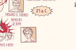 El Imperio Romano en 10 minutos
