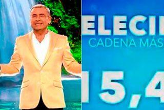 Telecinco, la cadena en la que casi el 50% de sus espectadores apenas tienen estudios básicos