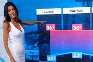 """Las temperaturas """"subnormales"""" de Antena 3"""