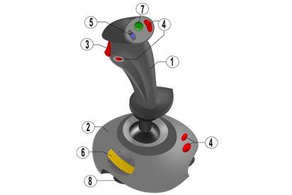 Todo lo que un buen friki debe saber sobre los joysticks