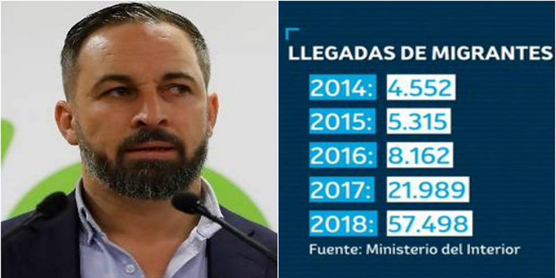 VOX se cachondea de lo lindo de La Sexta de Ferreras a cuenta de un 'gráfico' sobre inmigración y 'efecto llamada'