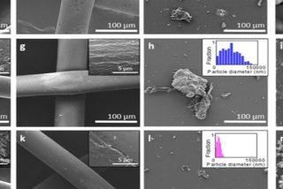 ¿Sabías que las bolsitas de té podrían estar liberando miles de millones de partículas microplásticas?