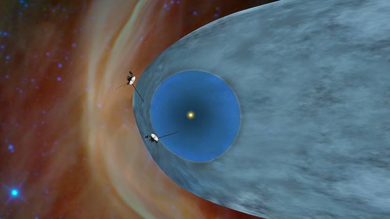 Voyager 2 detecta varias anomalías en la frontera del Sistema Solar y envía el primer mensaje desde el espacio interestelar