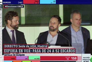 Elecciones generales 10-N: Victoria amarga del PSOE, el PP sube, VOX se dispara de forma espectacular y descalabro de C's
