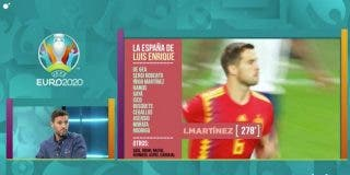 """Lluvia de críticas a Cuatro por lo que se ha escuchado durante el sorteo de la Eurocopa: """"Vaya puta locura"""""""