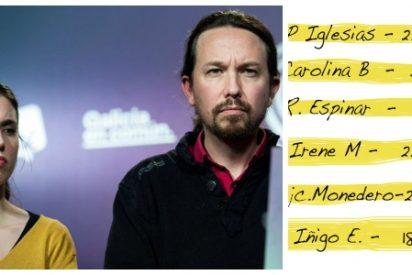 """El ex abogado de Podemos asegura que """"robaron discos duros"""" para hacer desaparecer """"información sensible"""" sobre los papeles de su 'caja B'"""