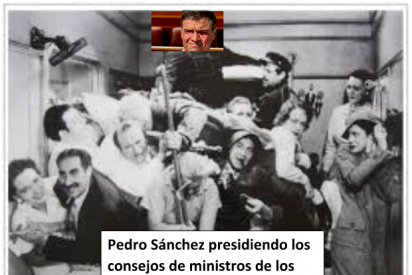 """Manuel del Rosal: """"Gobierno de España: El camarote de los hermanos Marx"""""""