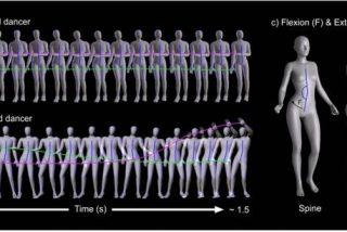 La ciencia demuestra cuáles son los pases de baile más sexy en el mundo