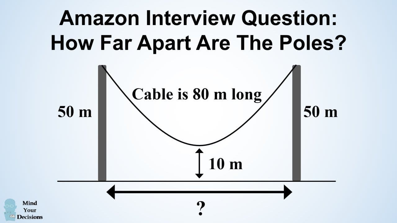 Amazon: ¿Eres capaz de resolver el problema del cable colgante que usa la multinacional en sus entrevistas de trabajo?