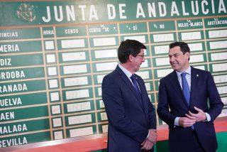 El PSOE no deja más remedio a Andalucía que adherirse al FLA