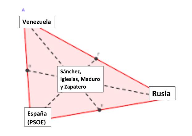 """Manuel del Rosal: """"El comunismo que viene: Un triángulo inquietante"""""""