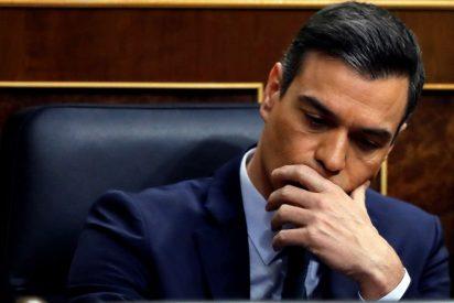 El Deep Knowlege Group concluye que la ineptitud de Sánchez convierte a España en el país más vulnerable de Europa ante el coronavirus