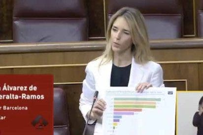 """Cayetana hunde a Sánchez y a sus mentiras con el informe de la Universidad de Oxford: """"¿Por qué somos el país con más muertos?"""""""