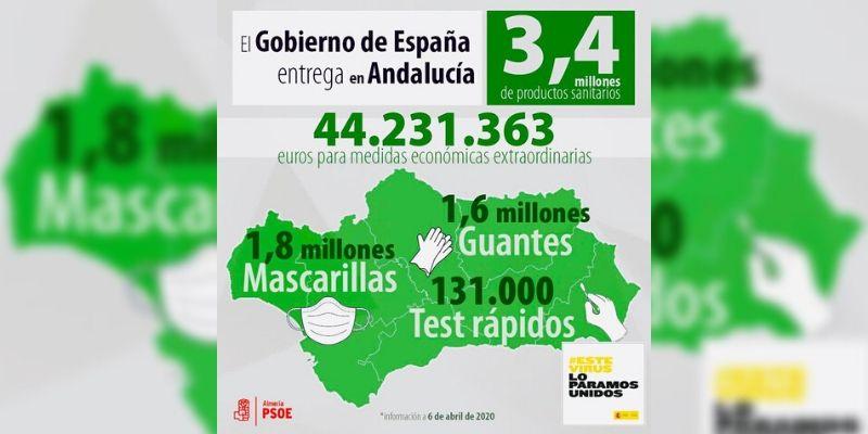 """¡Vergonzoso! El PSOE se adueña de la entrega de material sanitario comprado con fondos públicos: """"¡Dais asco y pena!"""""""