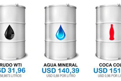 El litro de petróleo vale la quinta parte que el de Coca-Cola y la cuarta que el agua mineral