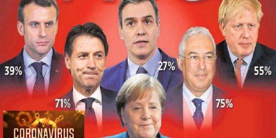 Sánchez 'Calamidad': ningún Gobierno en ningún otro país genera tanta desconfianza y desánimo