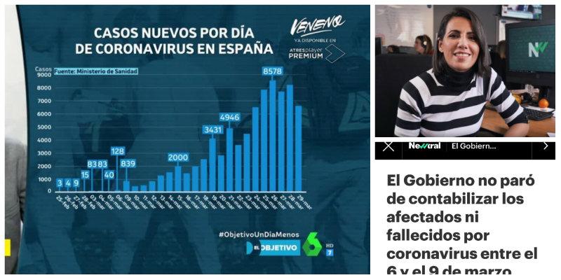 Ana Pastor, cazada en una 'Newtrola' para salvar la cara al Gobierno de Sánchez con el COVID-19