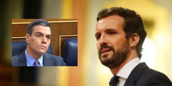 La ineptitud del Gobierno PSOE-Podemos pasa factura a Sánchez e Iglesias: el centro-derecha se sitúa por delante por nueve escaños y 4,2 puntos
