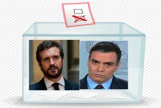 El PP se dispara electoralmente y si hoy hubiera elecciones, Pablo Casado sería presidente