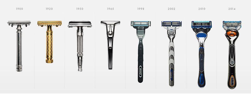 Gillette 120 años de innovación