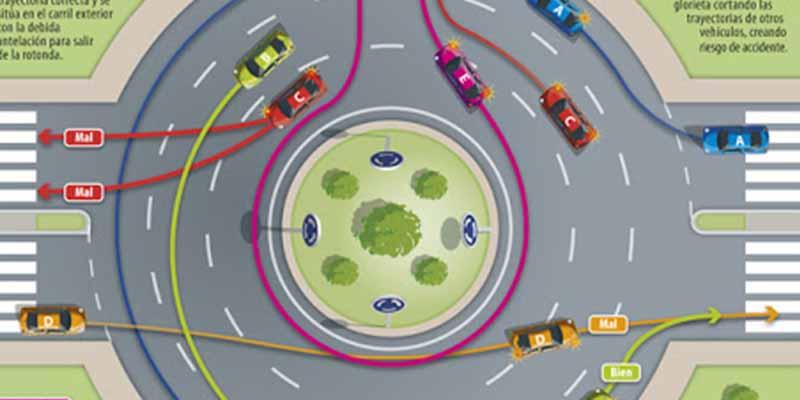 Cómo conducir en rotondas y glorietas en España: la Policía Nacional te enseña con un tuit
