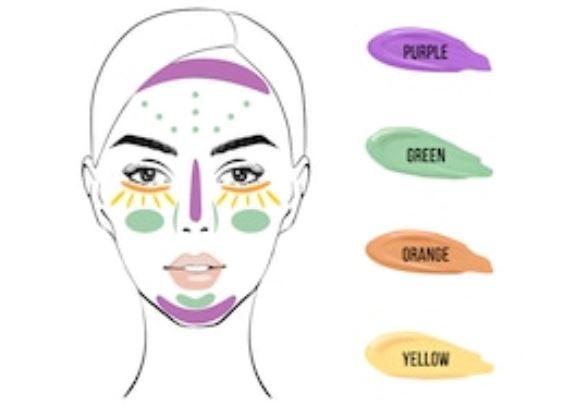 colores de correctores para la piel