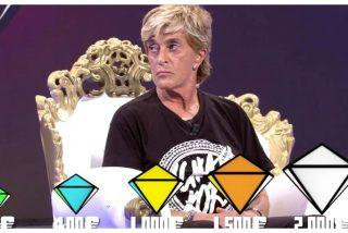 El día que 'Sálvame' se convirtió en 'Black Mirror': deberían cancelar el programa de Telecinco inmediatamente