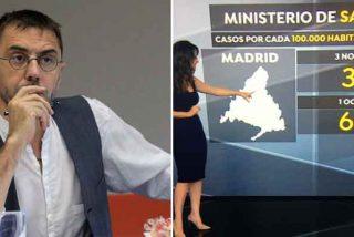Monedero rabia contra Antena3 por mostrar que los datos de Madrid son mejores que los de otras comunidades