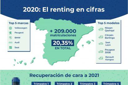 Los vehículos propulsados por energías alternativas superaron el 20% en el renting en 2020