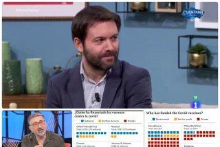 Rallo manda a la lona a TVE por difundir el bulo de que las vacunas del Covid-19 las financian los Gobiernos