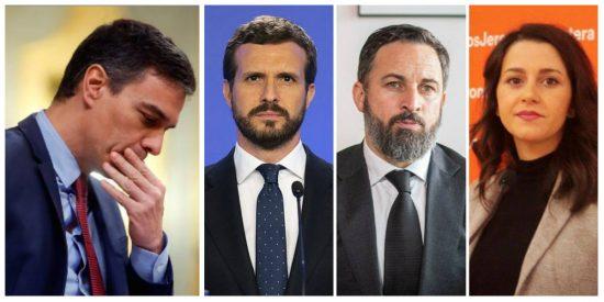 La coalición PP-Ciudadanos ganaría al PSOE por más de 20 escaños y con apoyo de VOX tendría mayoría absoluta